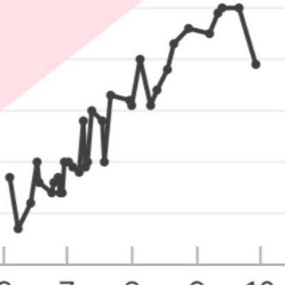 病院食を1週間完食し続けた体重の画像