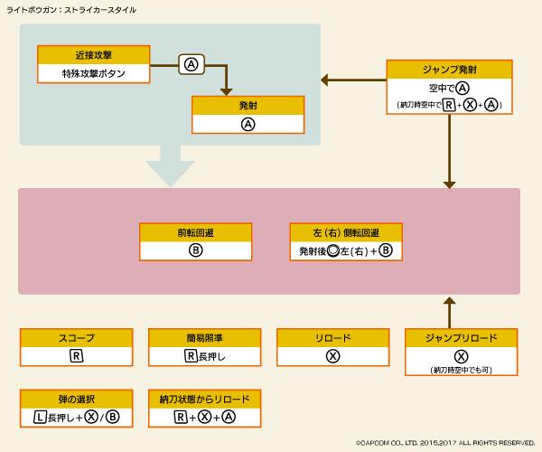 ■ストライカースタイルの画像