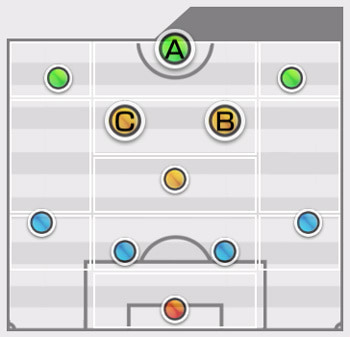 ショートパスサッカー