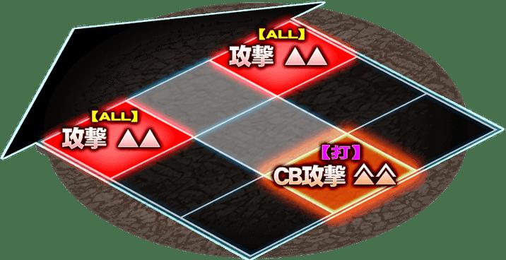 新フォーメーション「タイタン★1」の画像