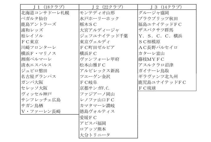 """""""J リーグモード""""実装クラブ一覧の画像"""